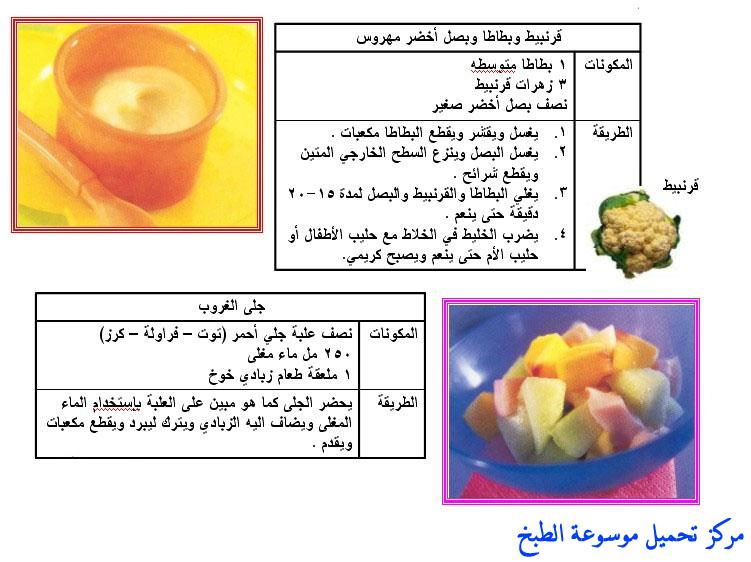 http://www.encyclopediacooking.com/upload_recipes_online/uploads/images_baby-food-recipes-arabic-%D8%A7%D9%83%D9%84%D8%A7%D8%AA-%D9%88-%D9%88%D8%AC%D8%A8%D8%A7%D8%AA-%D8%A7%D9%84%D8%A7%D8%B7%D9%81%D8%A7%D9%844.jpg